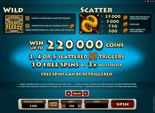 Jason and the Golden Fleece Review Slots Wild Symbols and Scatter Symbol paytable