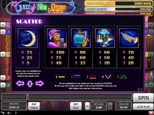 Jazz of New Orleans Review Slots High value slot game symbols paytable