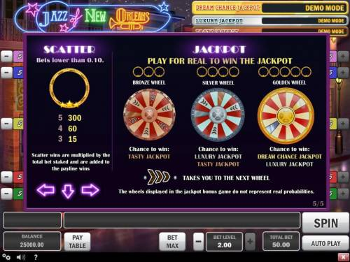 Jazz of New Orleans Review Slots Jackpot Feature Rules