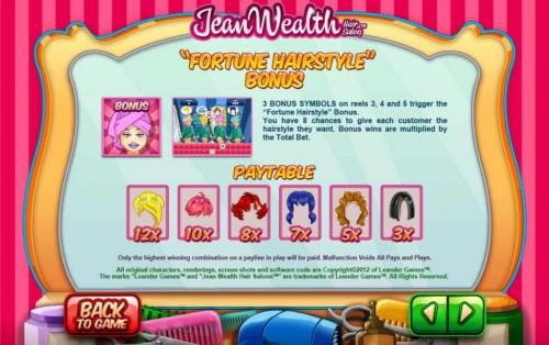 Jean Wealth review on Review Slots