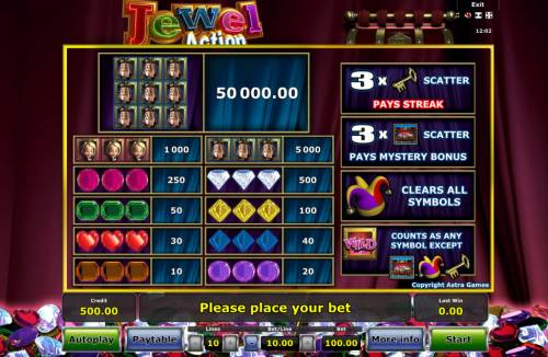 Jewel Action Review Slots Paytable