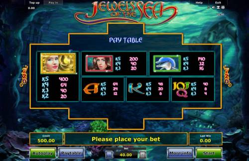 Jewels of the Sea Review Slots Slot game symbols paytable featuring undersea inspired icons.