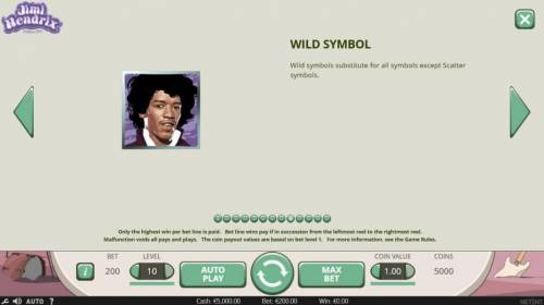 Jimi Hendrix review on Review Slots