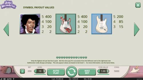 Jimi Hendrix Review Slots High value slot game symbols paytable. Only highest win per bet line is paid. Bet line wins pay if in succession from the leftmost reel to the rightmost reel.