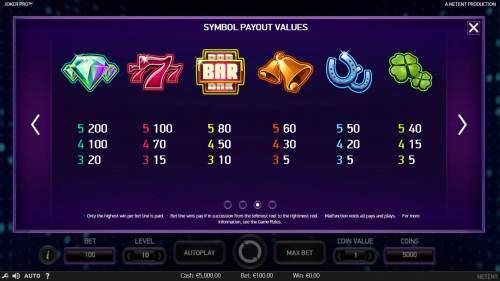 Joker Pro Review Slots Slot game symbols paytable featuring classic game symbols.