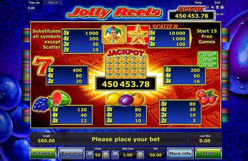 Jolly Reels Review Slots Slot game symbols paytable featuring fruit themed icons.
