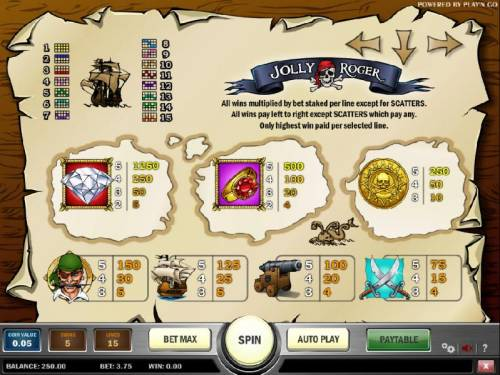 Jolly Roger Review Slots slot game symbols paytable and payline diagrams