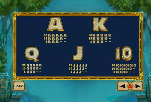 Jungle Giants Review Slots Low value game symbols paytable
