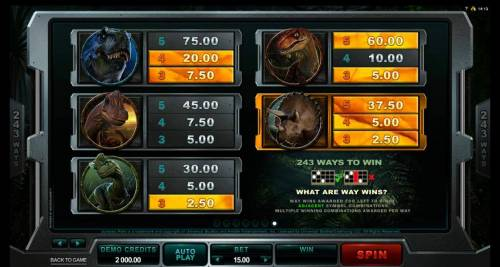 Jurassic Park review on Review Slots