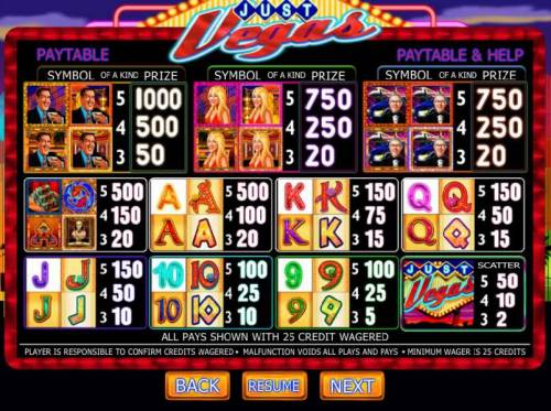 Just Vegas review on Review Slots
