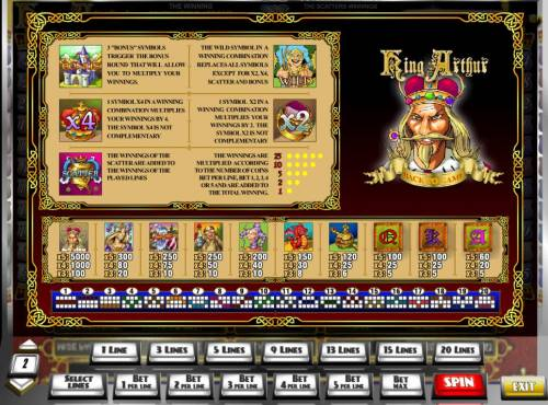 King Arthur review on Review Slots