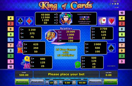 King of Cards Review Slots Paytable