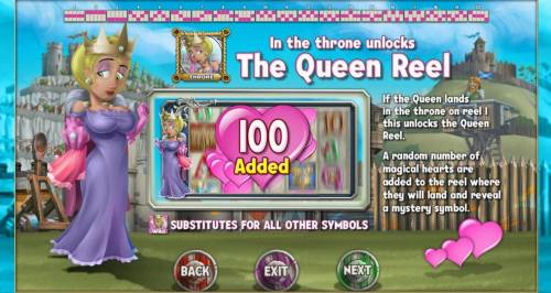 Kingdom of Wealth Review Slots Landing a Queen in the throne unlocks the Queen Reel.