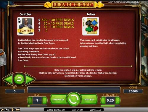 Kings of Chicago Review Slots scatter and joker payout table