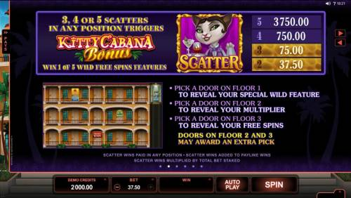 Kitty Cabana review on Review Slots