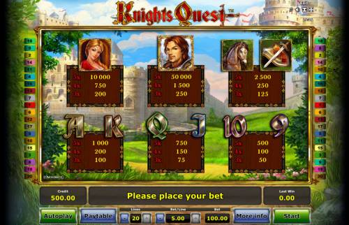 Knights Quest Review Slots Paytable