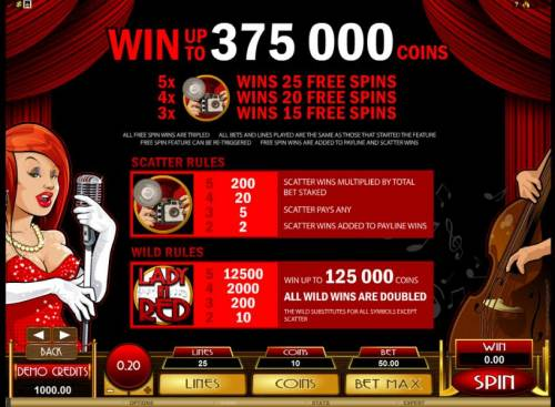Lady in Red review on Review Slots