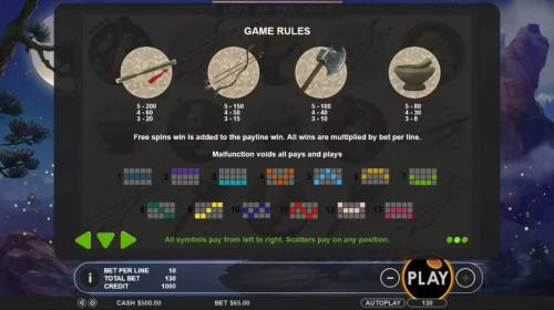 Lady of the Moon Review Slots Low value game symbols paytable and payline diagrams.