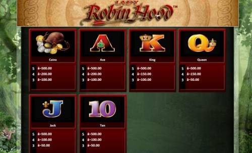 Lady Robin Hood Review Slots paytable