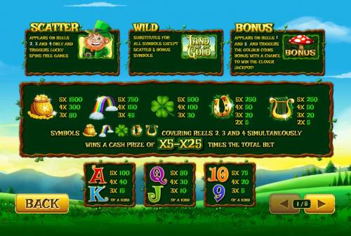Land of Gold Review Slots Slot game symbols paytable.