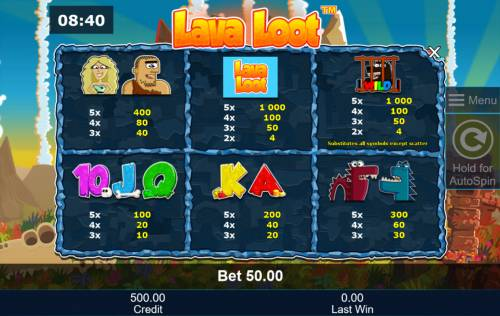Lava Loot Review Slots Paytable