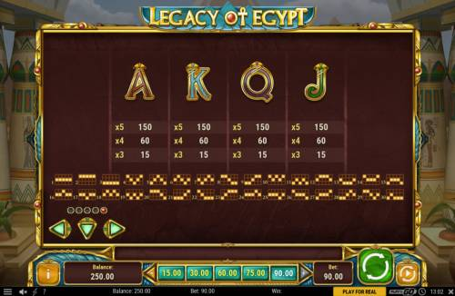 Legacy of Egypt Review Slots Low Value Symbols
