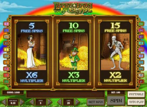 Leprechaun goes Egypt review on Review Slots