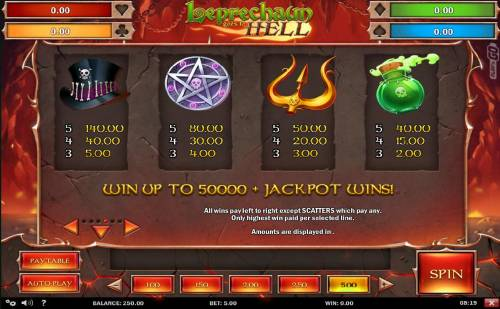 Leprechaun Goes to Hell Review Slots High value slot game symbols paytable