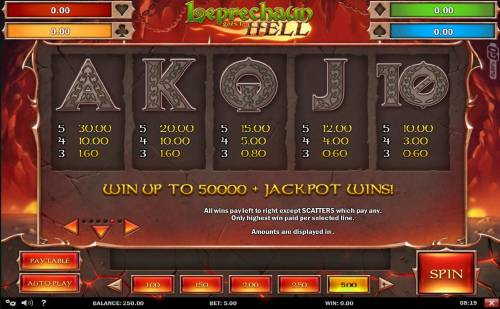 Leprechaun Goes to Hell Review Slots Low value game symbols paytable