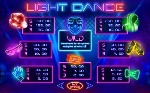 Light Dance Review Slots Paytable