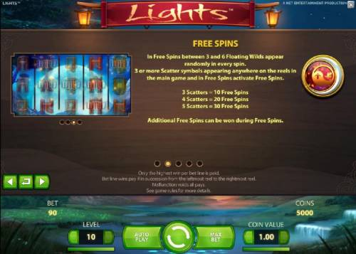 Lights Review Slots free spins