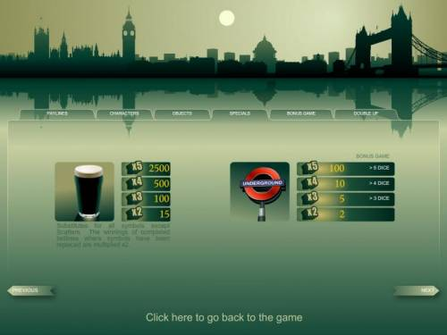 London Review Slots special game feature rules and paytable