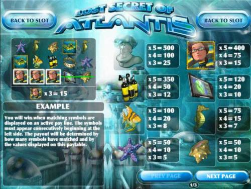 Lost Secret of Atlantis review on Review Slots