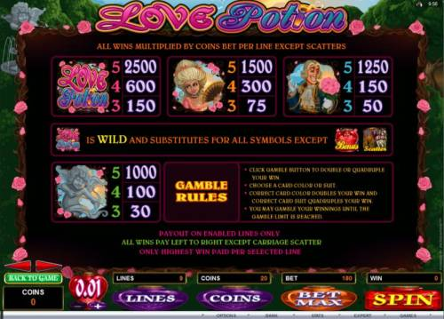 Love Potion review on Review Slots