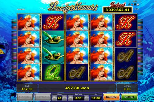 Lovely Mermaid Review Slots Multiple winning paylines triggers a big win