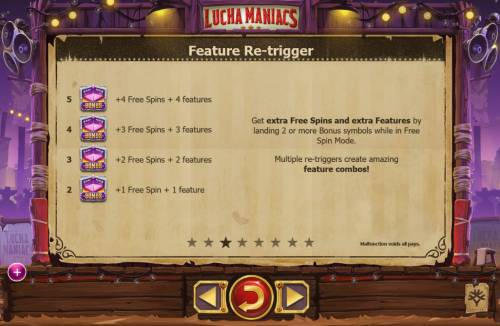 Lucha Maniacs Review Slots Feature Re-Trigger