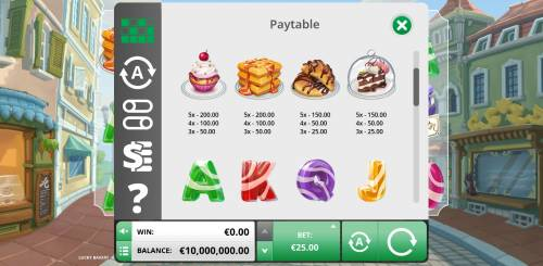 Lucky Bakery Review Slots High Win Symbols
