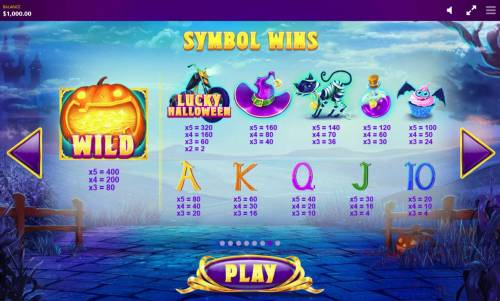 Lucky Halloween Review Slots Slot game symbols paytable.
