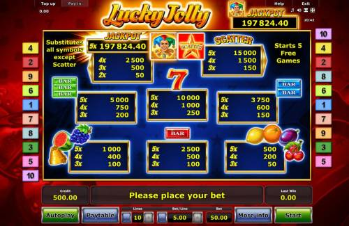Lucky Jolly Review Slots Slot game symbols paytable featuring fruit themed icons.