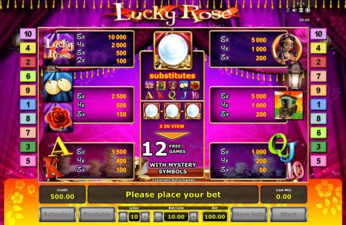 Lucky Rose Review Slots Paytable
