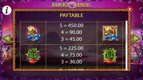 Lucky Tree Review Slots Low value slot game symbols paytable featuring Asian inspired icons.