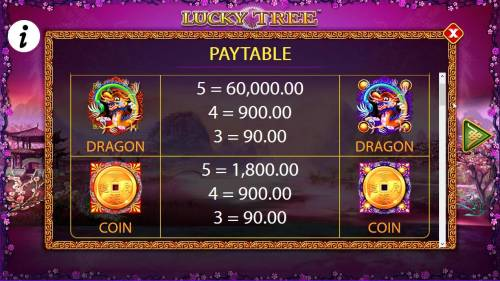 Lucky Tree Review Slots High value slot game symbols paytable featuring Asian inspired icons.