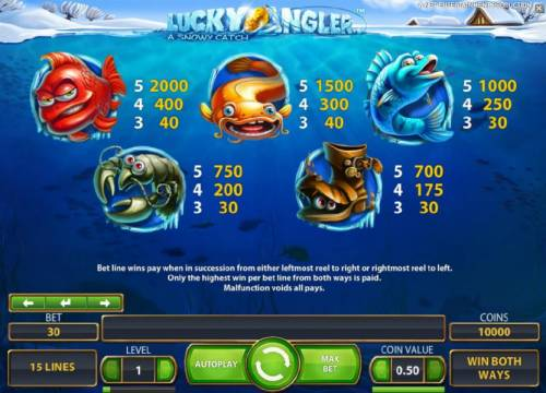 Lucky Angler Review Slots slot game symbols paytable
