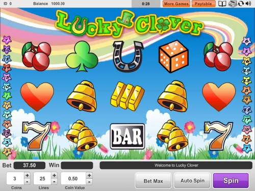 Lucky Clover review on Review Slots
