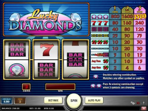 Lucky Diamonds review on Review Slots