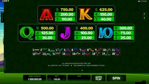 Lucky Leprechaun Review Slots Low value game symbols paytable and payline diagrams