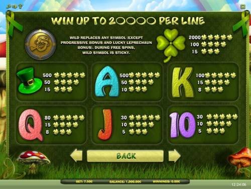 Lucky Leprechaun Review Slots Slot game symbols paytable. Win up to 20,000 per line!
