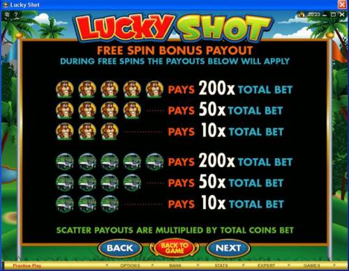 Lucky Shot review on Review Slots