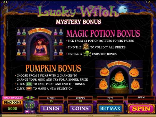 Lucky Witch review on Review Slots