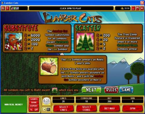 Lumber Cats review on Review Slots